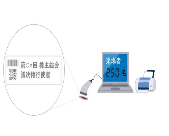 株主総会集計システム開発